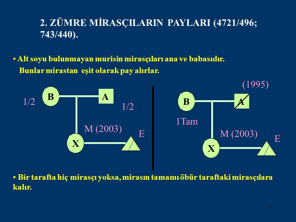 5 B X M (2003) E A 1/2 2. ZÜMRE MİRASÇILARIN PAYLARI (4721/496; 743/440). Alt soyu bulunmayan murisin mirasçıları ana ve babasıdır. Bunlar mirastan eş