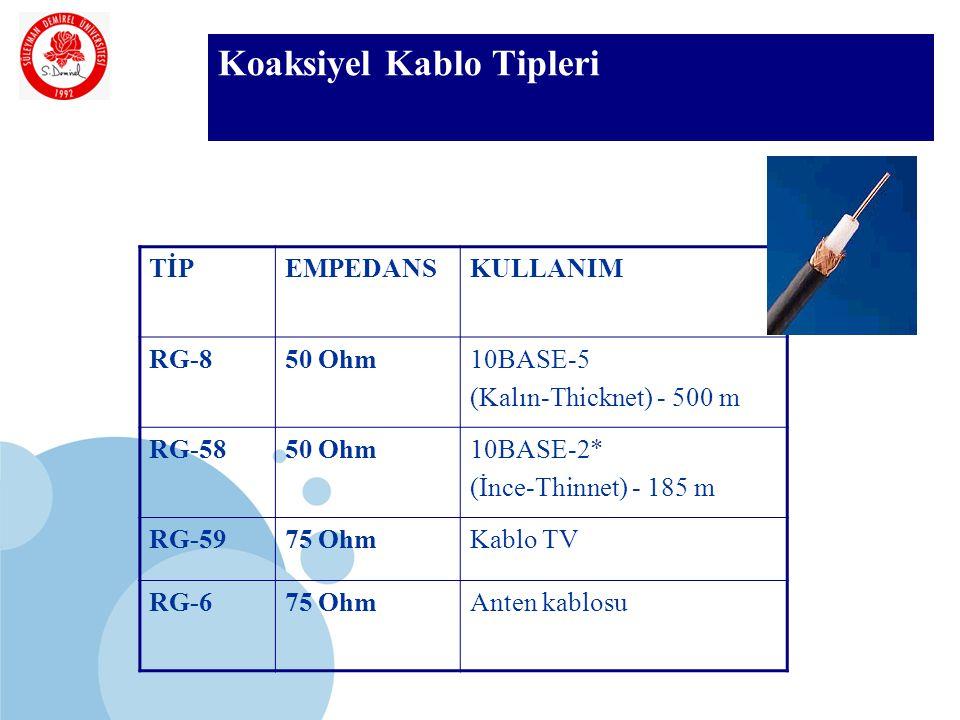SDÜ KMYO Koaksiyel Kablo Tipleri TİPEMPEDANSKULLANIM RG-850 Ohm10BASE-5 (Kalın-Thicknet) - 500 m RG-5850 Ohm10BASE-2* (İnce-Thinnet) - 185 m RG-5975 OhmKablo TV RG-675 OhmAnten kablosu