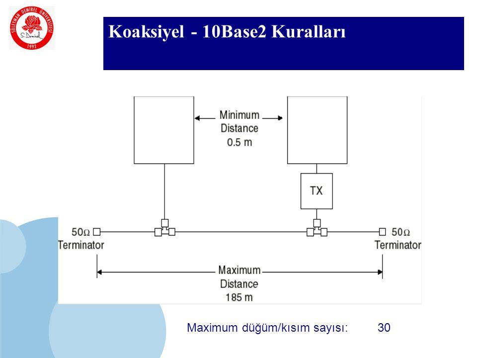 SDÜ KMYO Koaksiyel - 10Base2 Kuralları Maximum düğüm/kısım sayısı:30