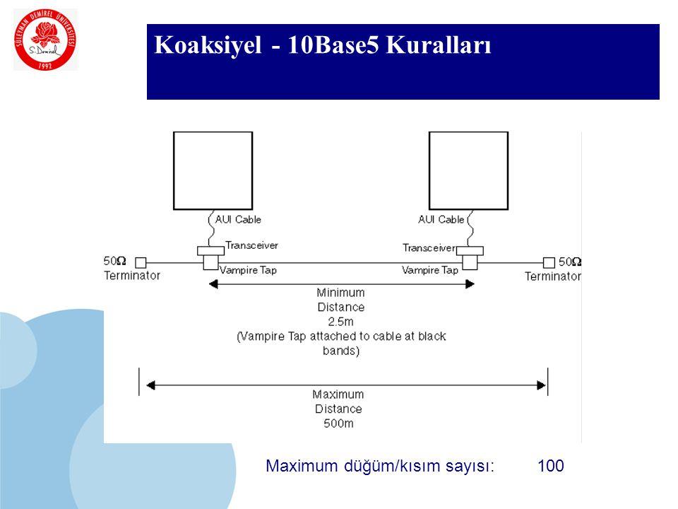 SDÜ KMYO Koaksiyel - 10Base5 Kuralları Maximum düğüm/kısım sayısı:100