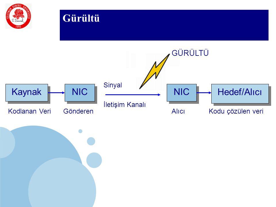 SDÜ KMYO Gürültü GÜRÜLTÜ Kaynak NIC Kodlanan VeriGönderen Hedef/Alıcı NIC AlıcıKodu çözülen veri Sinyal İletişim Kanalı