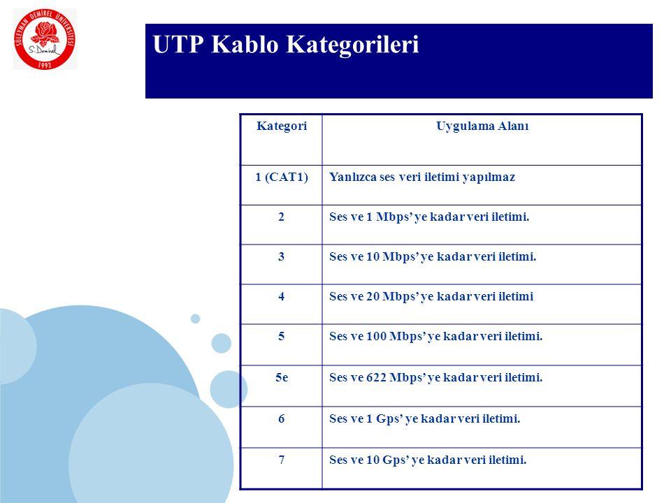 SDÜ KMYO UTP Kablo Kategorileri KategoriUygulama Alanı 1 (CAT1)Yanlızca ses veri iletimi yapılmaz 2Ses ve 1 Mbps' ye kadar veri iletimi. 3Ses ve 10 Mb