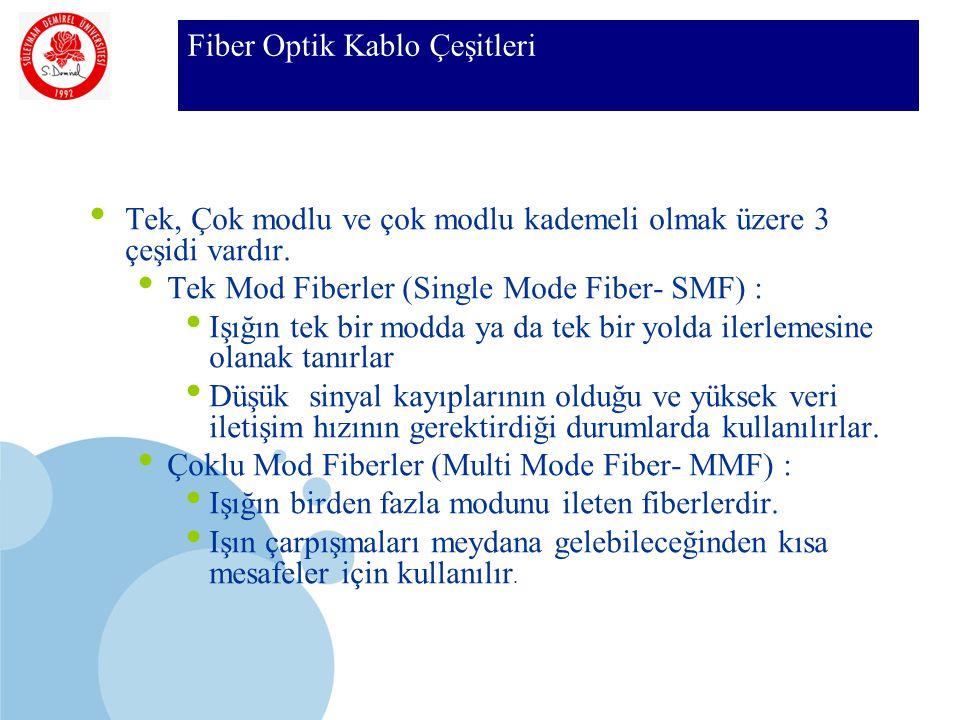 SDÜ KMYO Fiber Optik Kablo Çeşitleri Tek, Çok modlu ve çok modlu kademeli olmak üzere 3 çeşidi vardır. Tek Mod Fiberler (Single Mode Fiber- SMF) : Işı