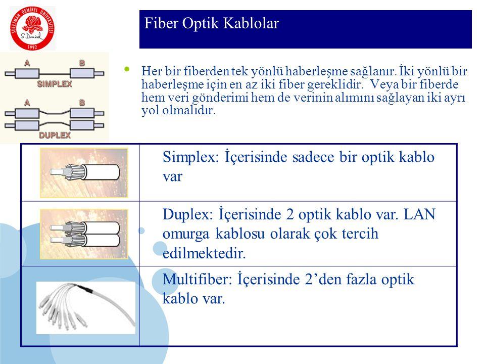 SDÜ KMYO Fiber Optik Kablolar Her bir fiberden tek yönlü haberleşme sağlanır. İki yönlü bir haberleşme için en az iki fiber gereklidir. Veya bir fiber