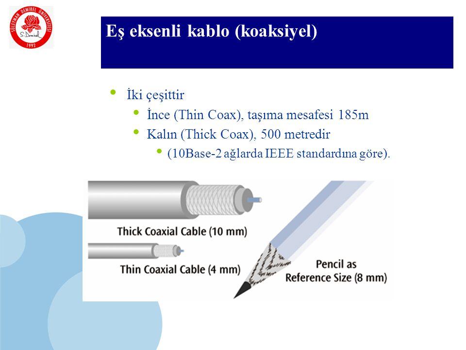 SDÜ KMYO Eş eksenli kablo (koaksiyel) İki çeşittir İnce (Thin Coax), taşıma mesafesi 185m Kalın (Thick Coax), 500 metredir (10Base-2 ağlarda IEEE standardına göre).