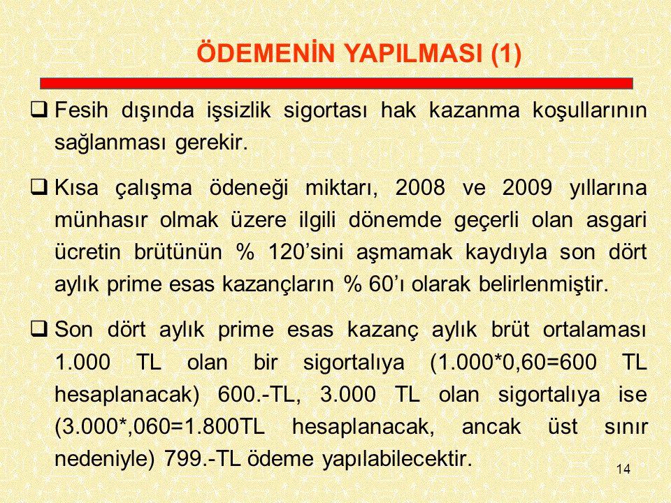 14  Fesih dışında işsizlik sigortası hak kazanma koşullarının sağlanması gerekir.  Kısa çalışma ödeneği miktarı, 2008 ve 2009 yıllarına münhasır olm