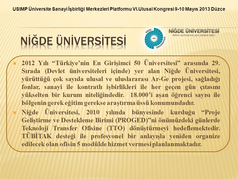 """ 2012 Yılı """"Türkiye'nin En Girişimci 50 Üniversitesi"""" arasında 29. Sırada (Devlet üniversiteleri içinde) yer alan Niğde Üniversitesi, yürüttüğü çok s"""