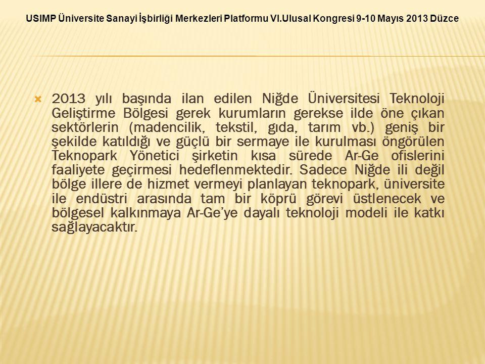  2013 yılı başında ilan edilen Niğde Üniversitesi Teknoloji Geliştirme Bölgesi gerek kurumların gerekse ilde öne çıkan sektörlerin (madencilik, tekst