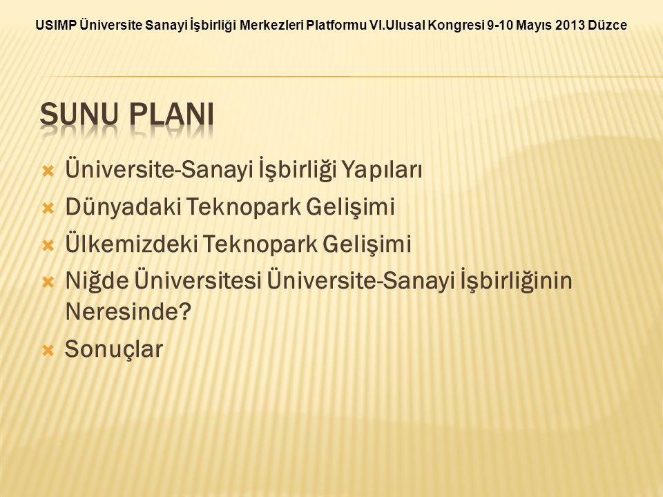  Üniversite-Sanayi İşbirliği Yapıları  Dünyadaki Teknopark Gelişimi  Ülkemizdeki Teknopark Gelişimi  Niğde Üniversitesi Üniversite-Sanayi İşbirliğ