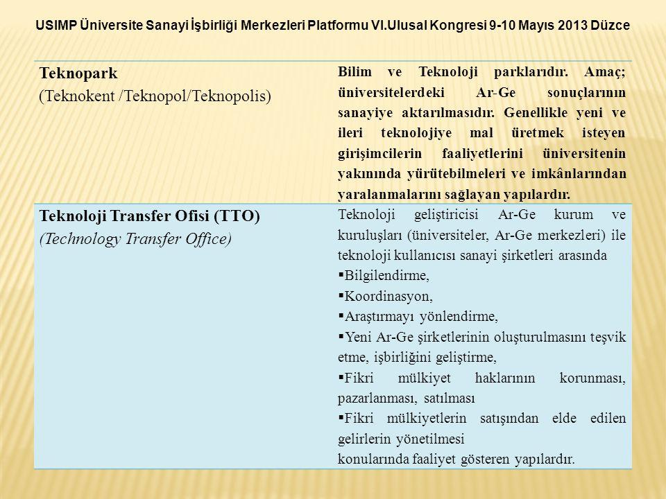Teknopark (Teknokent /Teknopol/Teknopolis) Bilim ve Teknoloji parklarıdır. Amaç; üniversitelerdeki Ar-Ge sonuçlarının sanayiye aktarılmasıdır. Genelli