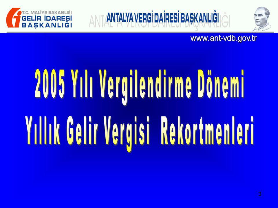 13 www.ant-vdb.gov.tr