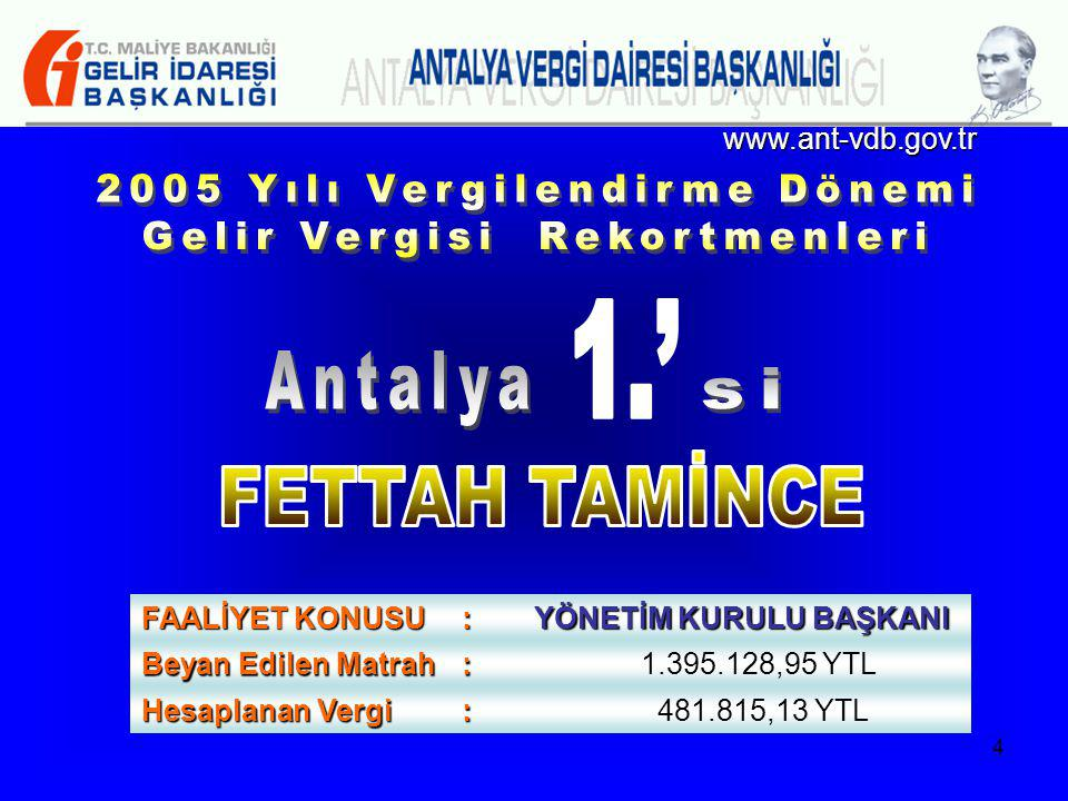 14 www.ant-vdb.gov.tr