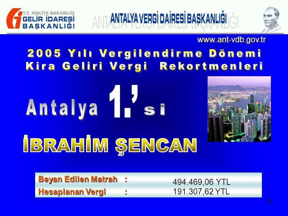 9 191.307,62 YTL Hesaplanan Vergi: 494.469,06 YTL Beyan Edilen Matrah: www.ant-vdb.gov.tr