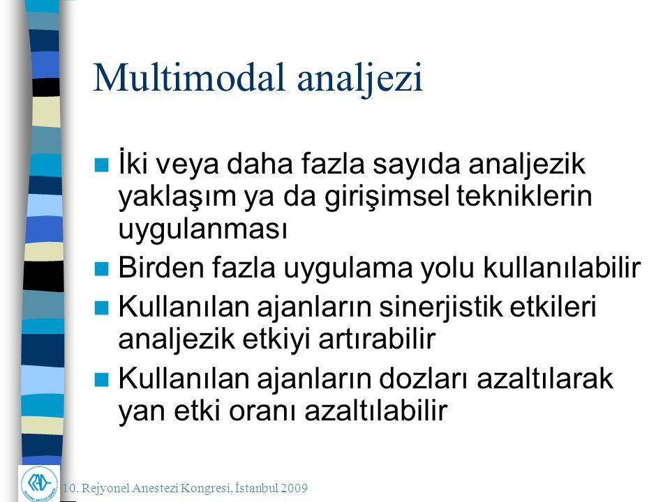 10. Rejyonel Anestezi Kongresi, İstanbul 2009 Multimodal analjezi İki veya daha fazla sayıda analjezik yaklaşım ya da girişimsel tekniklerin uygulanma
