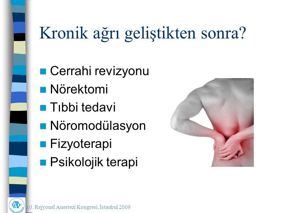 10. Rejyonel Anestezi Kongresi, İstanbul 2009 Kronik ağrı geliştikten sonra? Cerrahi revizyonu Nörektomi Tıbbi tedavi Nöromodülasyon Fizyoterapi Psiko