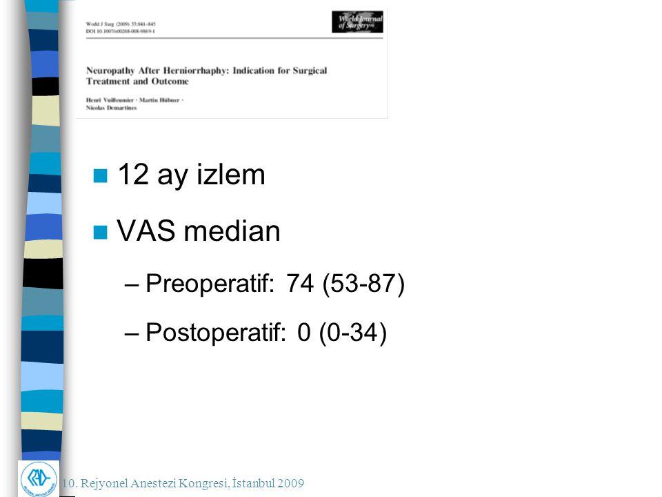 12 ay izlem VAS median –Preoperatif: 74 (53-87) –Postoperatif: 0 (0-34)
