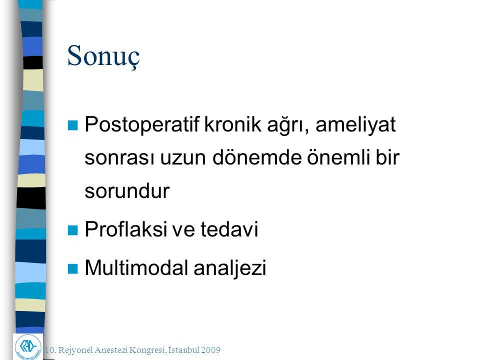 10. Rejyonel Anestezi Kongresi, İstanbul 2009 Sonuç Postoperatif kronik ağrı, ameliyat sonrası uzun dönemde önemli bir sorundur Proflaksi ve tedavi Mu
