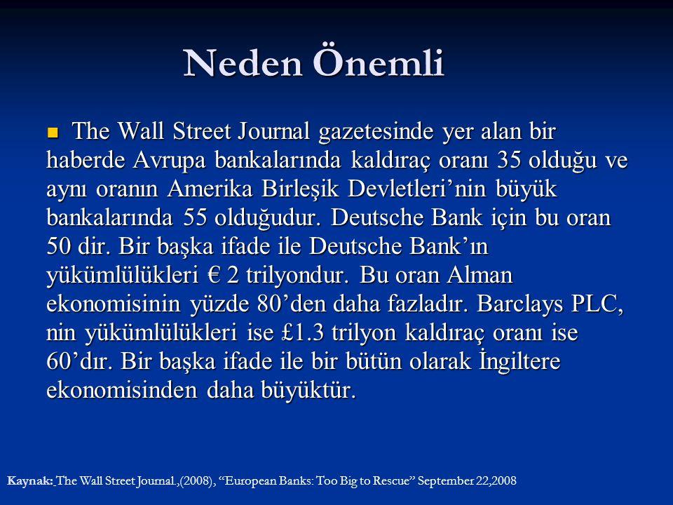 Neden Önemli The Wall Street Journal gazetesinde yer alan bir haberde Avrupa bankalarında kaldıraç oranı 35 olduğu ve aynı oranın Amerika Birleşik Dev