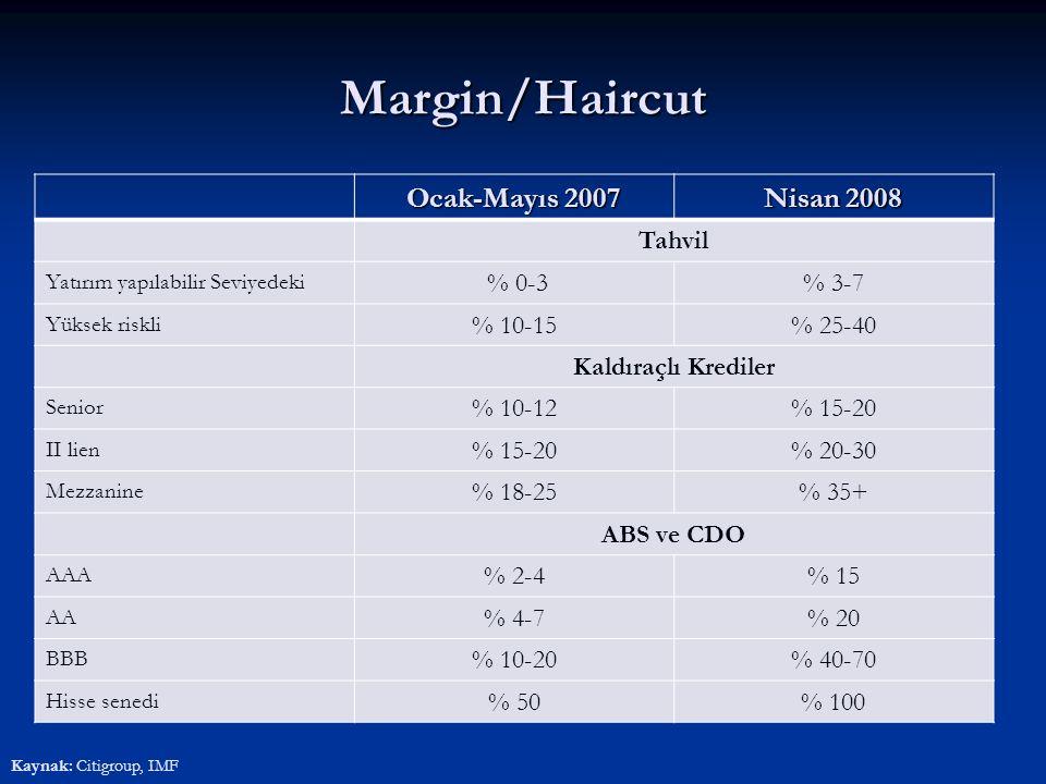 Margin/Haircut Ocak-Mayıs 2007 Nisan 2008 Tahvil Yatırım yapılabilir Seviyedeki % 0-3% 3-7 Yüksek riskli % 10-15% 25-40 Kaldıraçlı Krediler Senior % 1