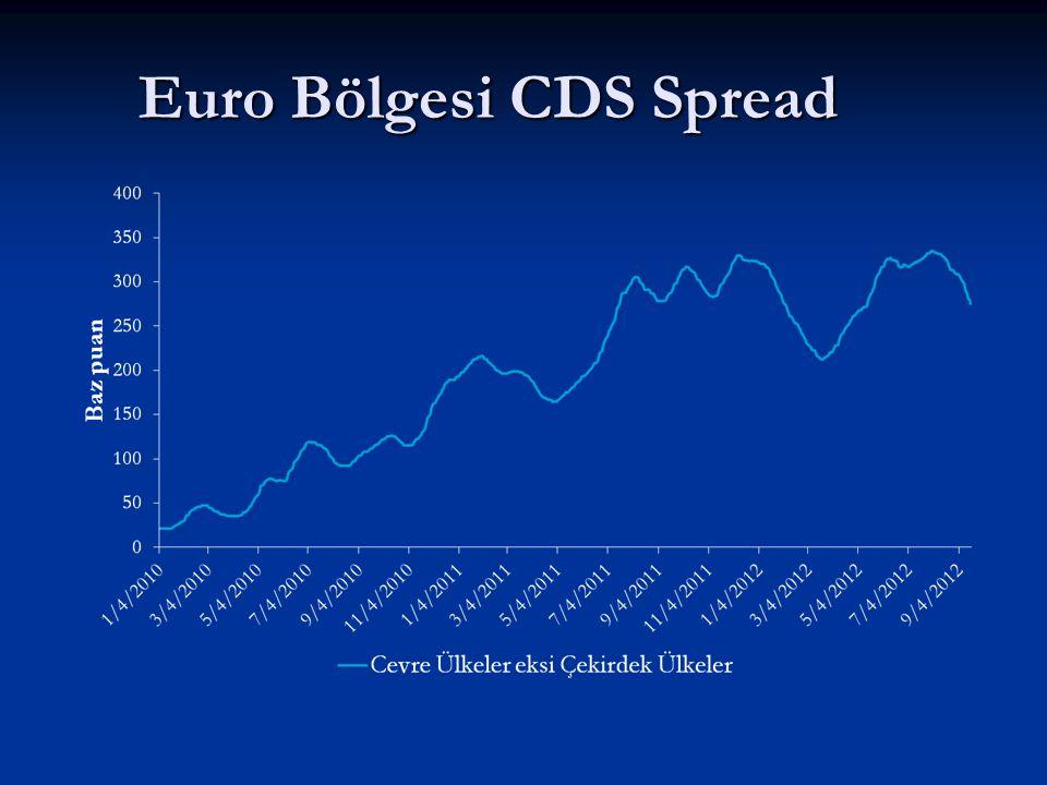 Euro Bölgesi CDS Spread