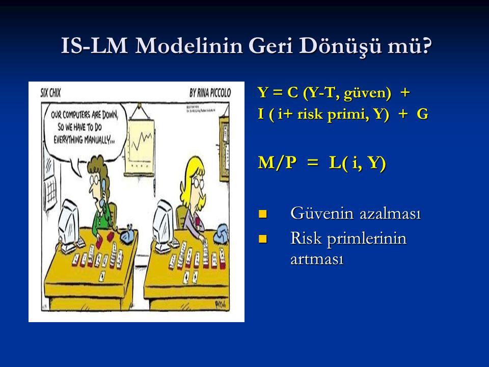 IS-LM Modelinin Geri Dönüşü mü? Y = C (Y-T, güven) + I ( i+ risk primi, Y) + G M/P = L( i, Y) Güvenin azalması Risk primlerinin artması