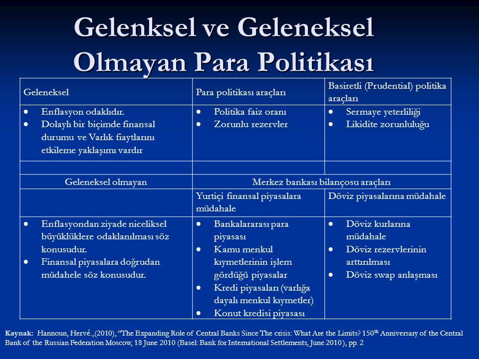 Gelenksel ve Geleneksel Olmayan Para Politikası GelenekselPara politikası araçları Basiretli (Prudential) politika araçları  Enflasyon odaklıdır.  D