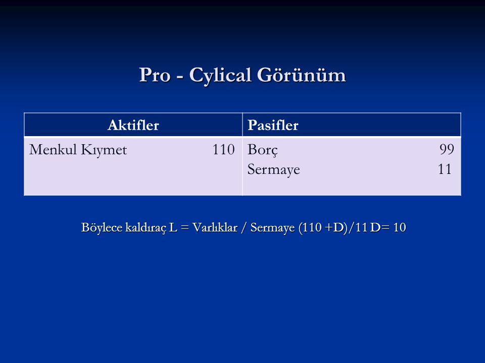 Böylece kaldıraç L = Varlıklar / Sermaye (110 +D)/11 D= 10 AktiflerPasifler Menkul Kıymet 110Borç 99 Sermaye 11 Pro - Cylical Görünüm