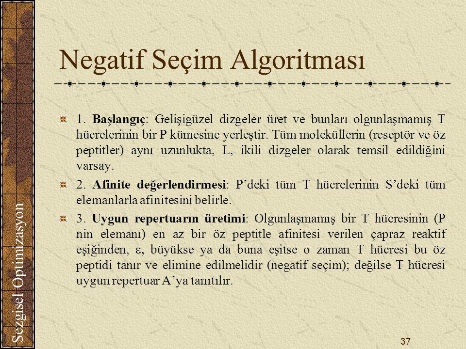 Sezgisel Optimizasyon 37 Negatif Seçim Algoritması 1.