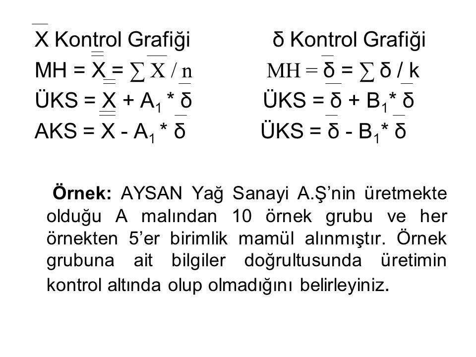X Kontrol Grafiği δ Kontrol Grafiği MH = X = ∑ X / nMH = δ = ∑ δ / k ÜKS = X + A 1 * δ ÜKS = δ + B 1 * δ AKS = X - A 1 * δ ÜKS = δ - B 1 * δ Örnek: AYSAN Yağ Sanayi A.Ş'nin üretmekte olduğu A malından 10 örnek grubu ve her örnekten 5'er birimlik mamül alınmıştır.