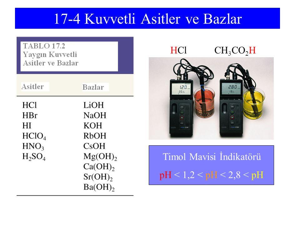 17-4 Kuvvetli Asitler ve Bazlar HCl CH 3 CO 2 H Timol Mavisi İndikatörü pH < 1,2 < pH < 2,8 < pH