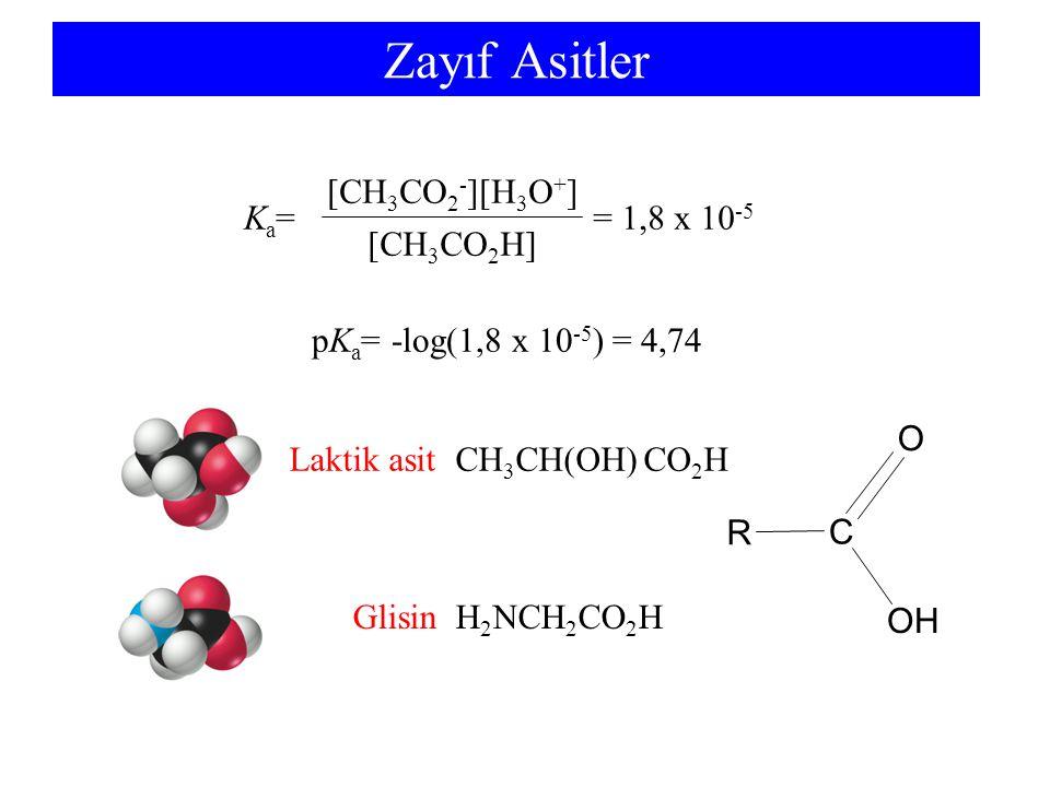 Zayıf Asitler Ka=Ka== 1,8 x 10 -5 [CH 3 CO 2 H] [CH 3 CO 2 - ][H 3 O + ] pK a = -log(1,8 x 10 -5 ) = 4,74 Glisin H 2 NCH 2 CO 2 H Laktik asit CH 3 CH(
