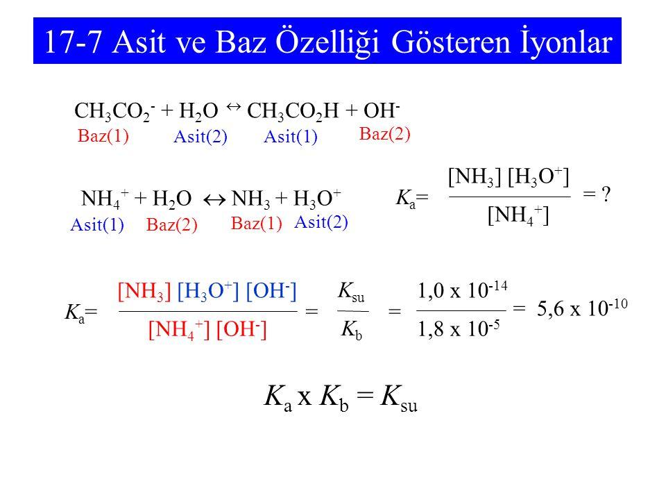 17-7 Asit ve Baz Özelliği Gösteren İyonlar NH 4 + + H 2 O  NH 3 + H 3 O + Baz(2) Asit(1) CH 3 CO 2 - + H 2 O  CH 3 CO 2 H + OH - Baz(1) Asit(2) [NH 3 ] [H 3 O + ] [OH - ] Ka=Ka= [NH 4 + ] [OH - ] [NH 3 ] [H 3 O + ] Ka=Ka= [NH 4 + ] = .