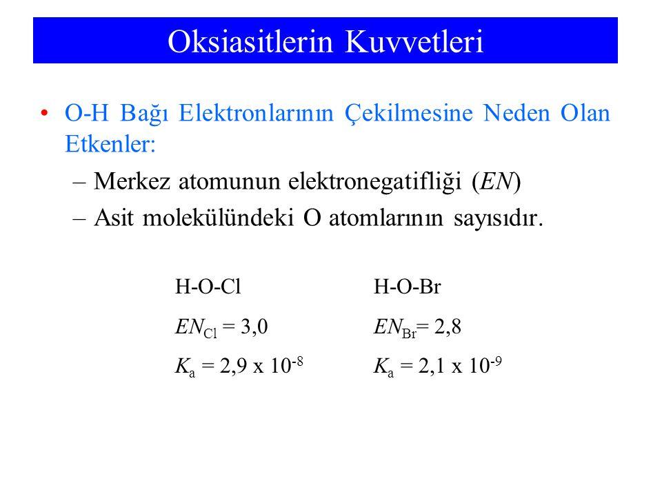 Oksiasitlerin Kuvvetleri O-H Bağı Elektronlarının Çekilmesine Neden Olan Etkenler: –Merkez atomunun elektronegatifliği (EN) –Asit molekülündeki O atomlarının sayısıdır.
