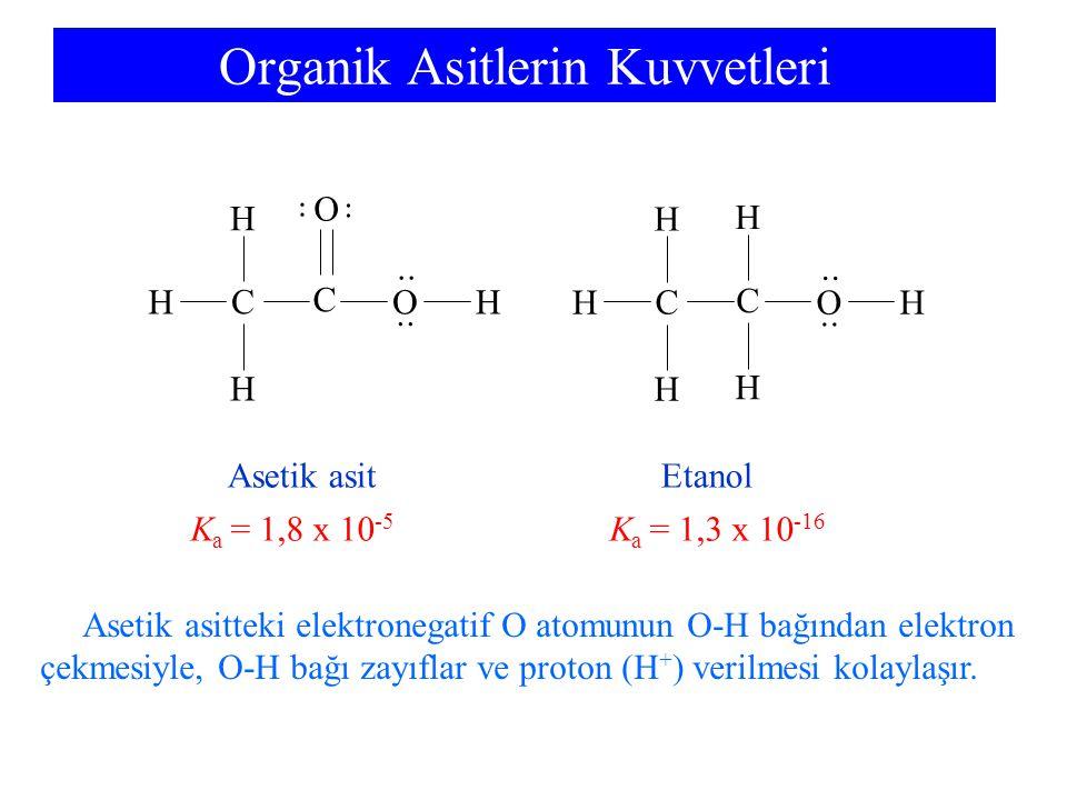 Organik Asitlerin Kuvvetleri C O C O HH ·· H H O C HH H H C H H K a = 1,8 x 10 -5 K a = 1,3 x 10 -16 Asetik asitEtanol Asetik asitteki elektronegatif O atomunun O-H bağından elektron çekmesiyle, O-H bağı zayıflar ve proton (H + ) verilmesi kolaylaşır.