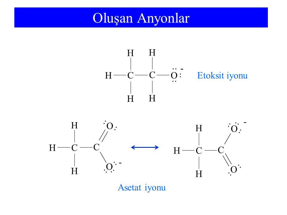 Oluşan Anyonlar O C H ·· H H C H H C O C O H - H H C O C O H - H H - Etoksit iyonu Asetat iyonu
