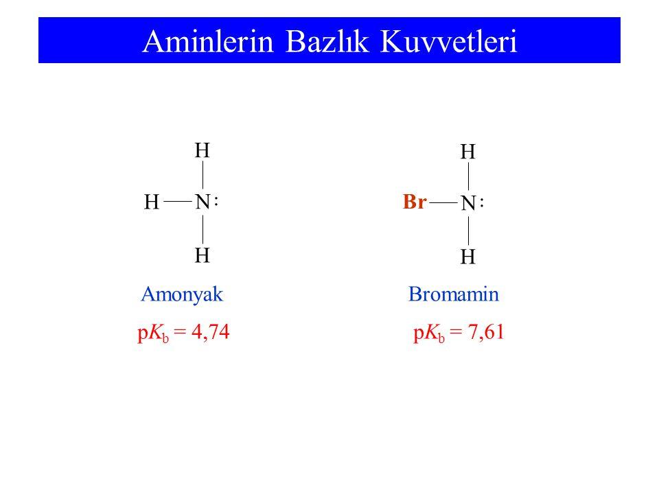 Aminlerin Bazlık Kuvvetleri N H H H ·· N Br H H ·· pK b = 4,74pK b = 7,61 AmonyakBromamin