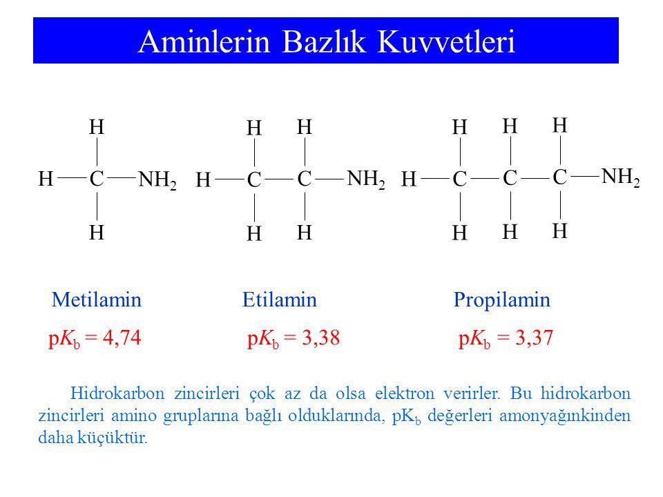 Aminlerin Bazlık Kuvvetleri C H H H C H H C H H H C H H C H H H C H H pK b = 4,74pK b = 3,38pK b = 3,37 MetilaminEtilaminPropilamin NH 2 Hidrokarbon zincirleri çok az da olsa elektron verirler.