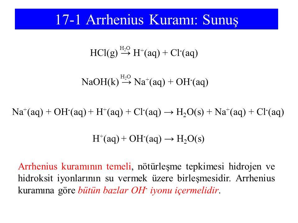 17-1 Arrhenius Kuramı: Sunuş HCl(g) → H + (aq) + Cl - (aq) NaOH(k) → Na + (aq) + OH - (aq) H2OH2O H2OH2O Na + (aq) + OH - (aq) + H + (aq) + Cl - (aq) → H 2 O(s) + Na + (aq) + Cl - (aq) H + (aq) + OH - (aq) → H 2 O(s) Arrhenius kuramının temeli, nötürleşme tepkimesi hidrojen ve hidroksit iyonlarının su vermek üzere birleşmesidir.