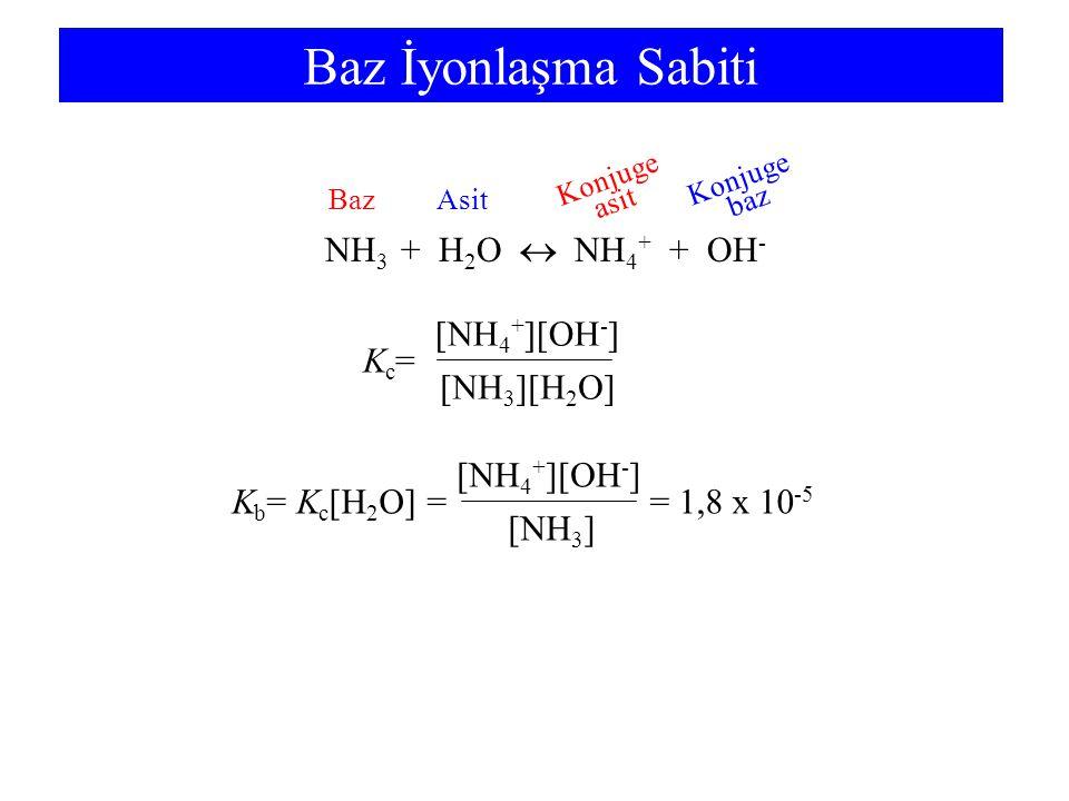 Baz İyonlaşma Sabiti NH 3 + H 2 O  NH 4 + + OH - Kc=Kc= [NH 3 ][H 2 O] [NH 4 + ][OH - ] K b = K c [H 2 O] = [NH 3 ] [NH 4 + ][OH - ] = 1,8 x 10 -5 BazBazAsit Konjuge asit Konjuge baz