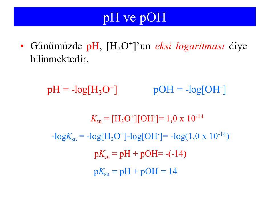 pH ve pOH Günümüzde pH, [H 3 O + ]'un eksi logaritması diye bilinmektedir. pH = -log[H 3 O + ]pOH = -log[OH - ] -logK su = -log[H 3 O + ]-log[OH - ]=
