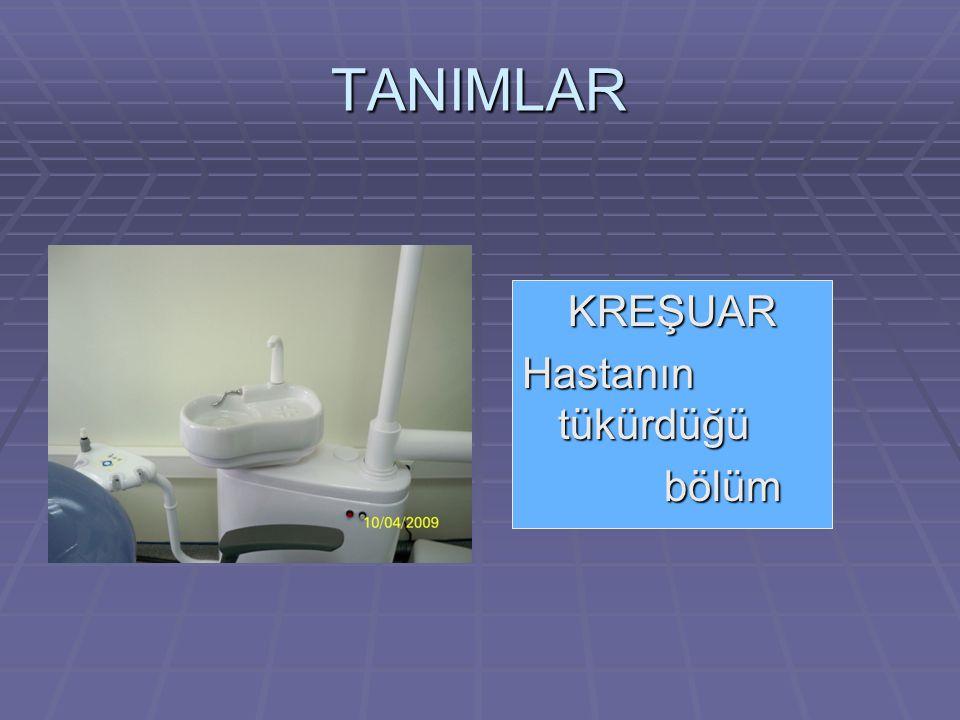 TANIMLAR KREŞUAR Hastanın tükürdüğü bölüm bölüm