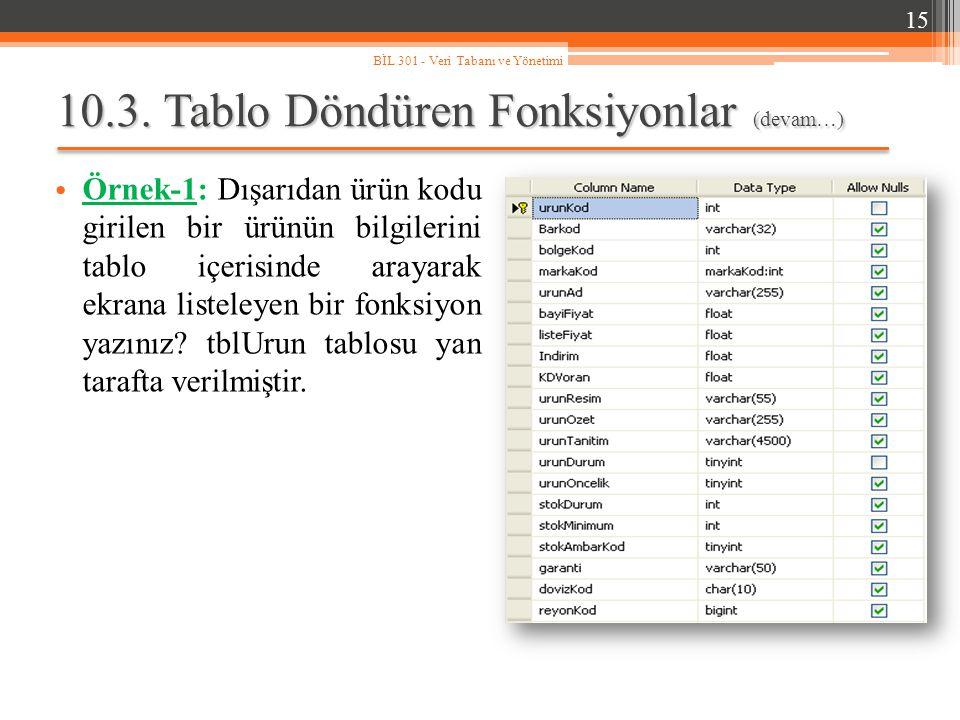 10.3. Tablo Döndüren Fonksiyonlar (devam…) Örnek-1: Dışarıdan ürün kodu girilen bir ürünün bilgilerini tablo içerisinde arayarak ekrana listeleyen bir