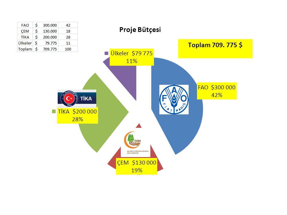 Proje Ülkeleri ve Kurumlar Türkiye: – Çevre ve Orman Bakanlığı Ağaçlandırma ve Erozyon Kontrolü Genel Müdürlüğü Azerbaycan: – Çevre ve Doğal Kaynaklar Bakanlığı.