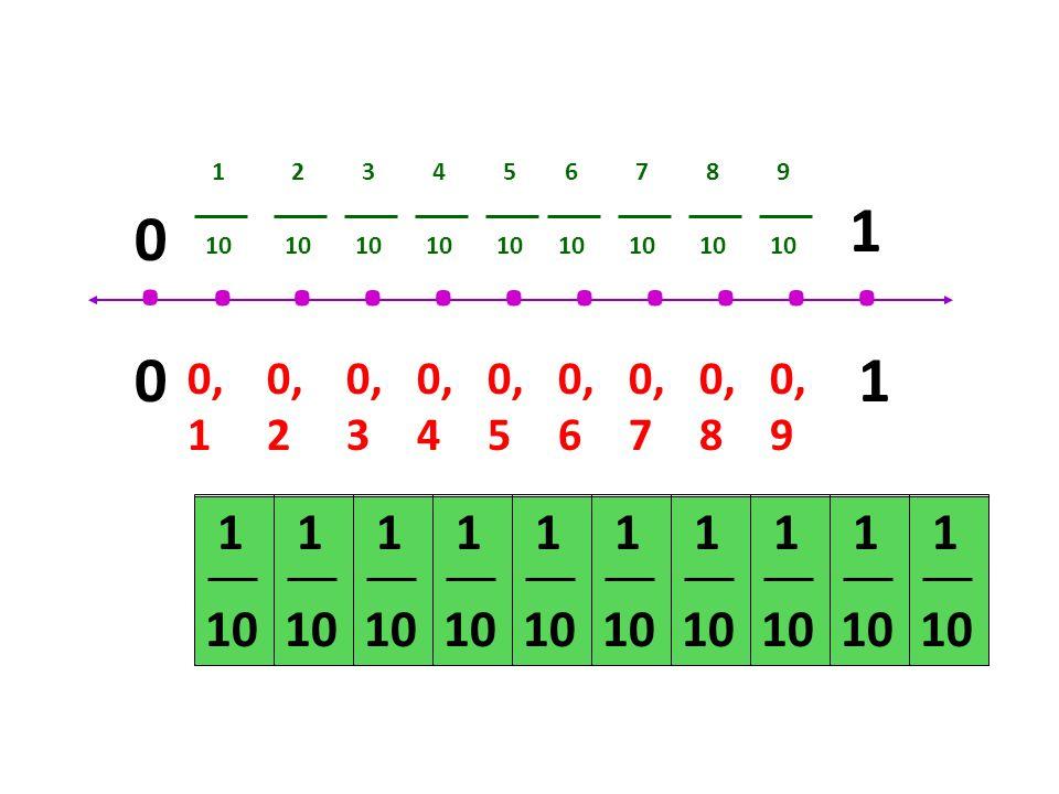 ........... 1 0 0 1 0, 1 0, 2 0, 3 0, 4 0, 5 0, 6 0, 7 0, 8 0, 9 1 10 2 3 4 5 6 7 8 9 1 1 1 1 1 1 1 1 1 1