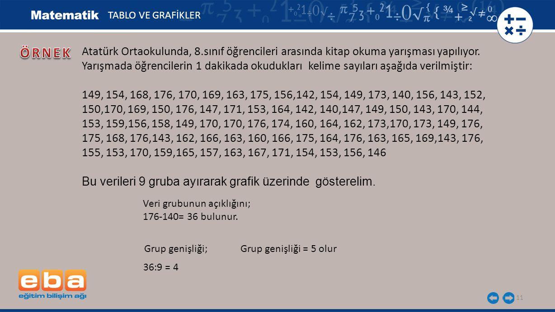11 Atatürk Ortaokulunda, 8.sınıf öğrencileri arasında kitap okuma yarışması yapılıyor. Yarışmada öğrencilerin 1 dakikada okudukları kelime sayıları aş