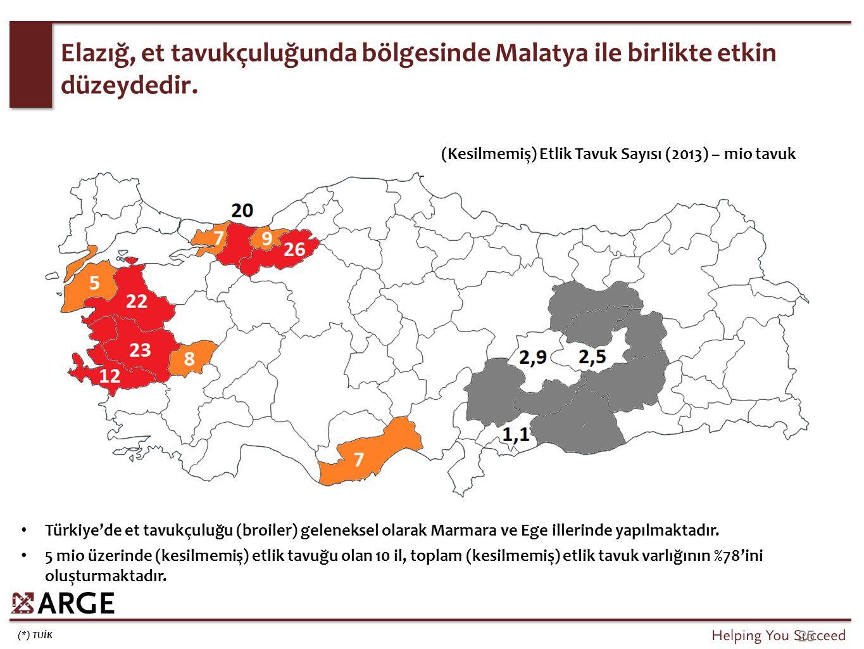 Türkiye'de et tavukçuluğu (broiler) geleneksel olarak Marmara ve Ege illerinde yapılmaktadır. 5 mio üzerinde (kesilmemiş) etlik tavuğu olan 10 il, top