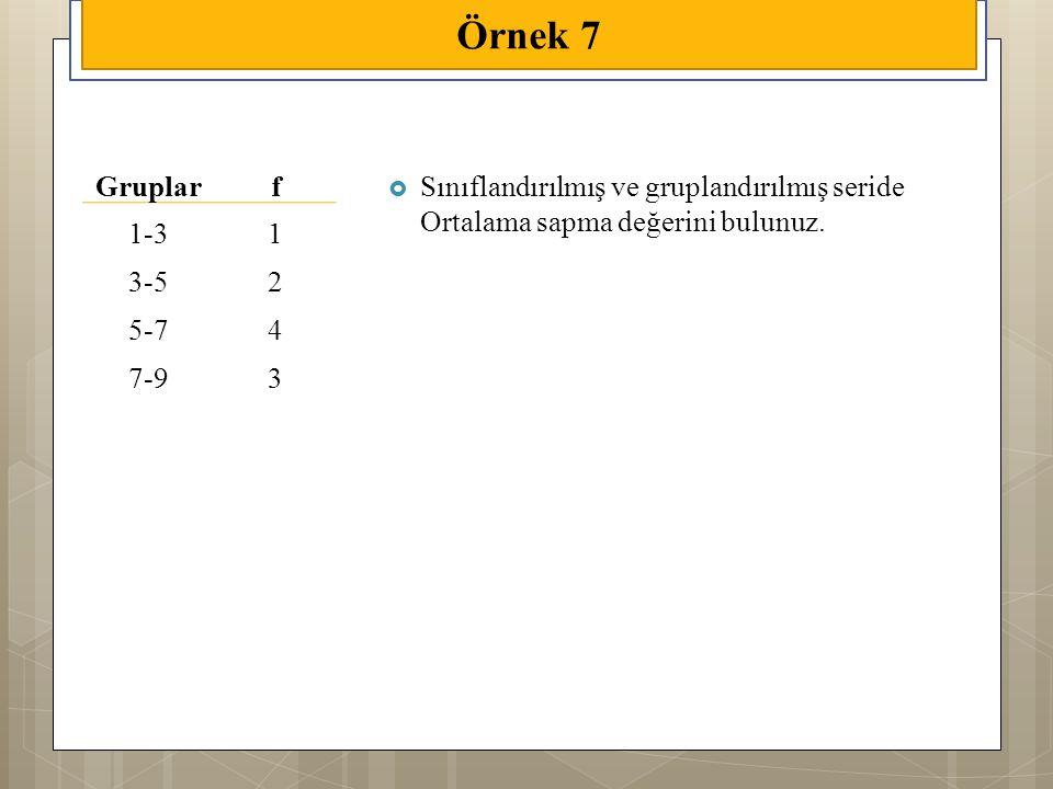  Sınıflandırılmış ve gruplandırılmış seride Ortalama sapma değerini bulunuz. Örnek 7 Gruplarf 1-31 3-52 5-74 7-93