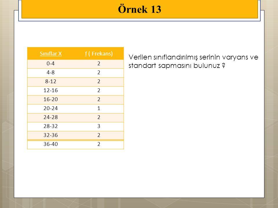 Sınıflar Xf ( Frekans) 0-42 4-82 8-122 12-162 16-202 20-241 24-282 28-323 32-362 36-402 Verilen sınıflandırılmış serinin varyans ve standart sapmasını
