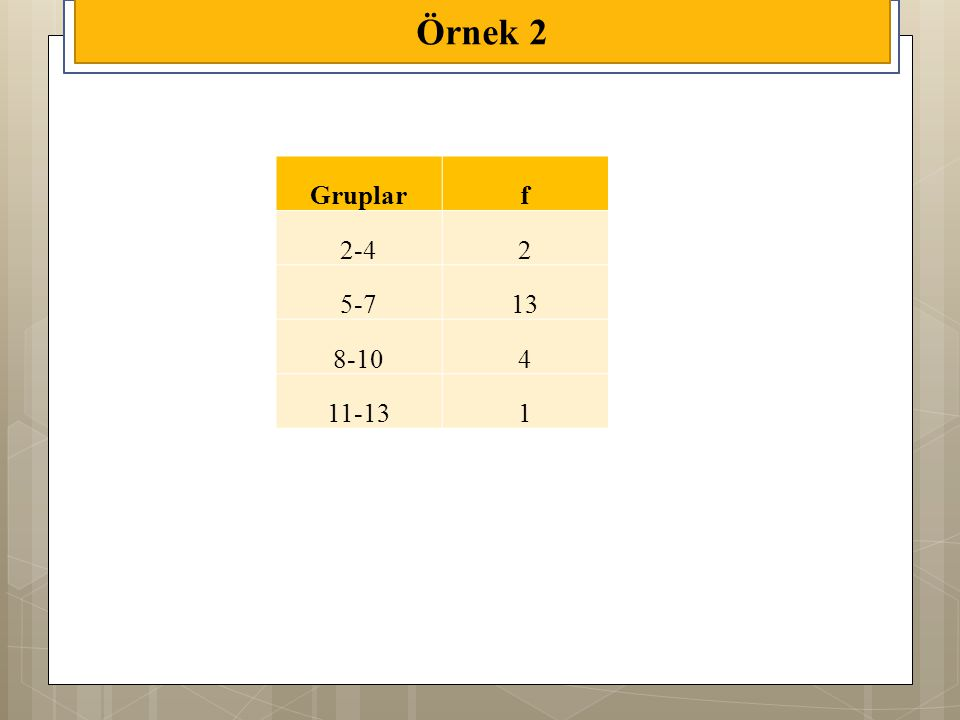 Örnek 2 Gruplarf 2-42 5-713 8-104 11-131