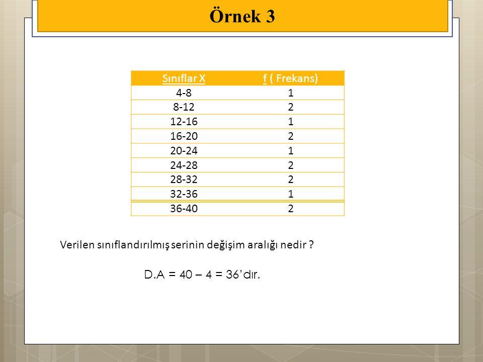 Sınıflar Xf ( Frekans) 4-81 8-122 12-161 16-202 20-241 24-282 28-322 32-361 36-402 Verilen sınıflandırılmış serinin değişim aralığı nedir ? Örnek 3 D.